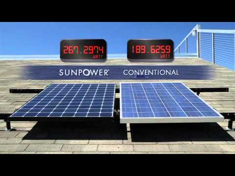 SunPower Solar Panel Installer Greenhouse Solar